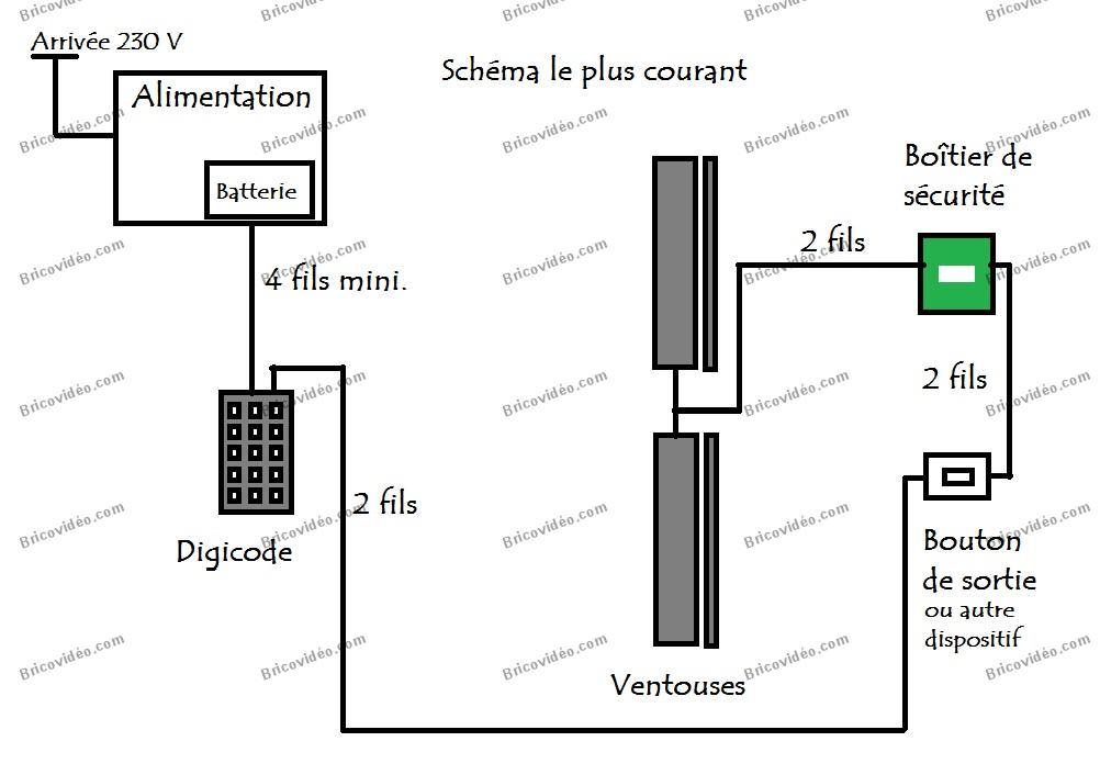 115 volt schema cablage